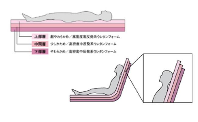 介護用品 MNS83-2 中古