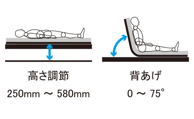 介護用品-介護ベッド-KQ-820B0-21